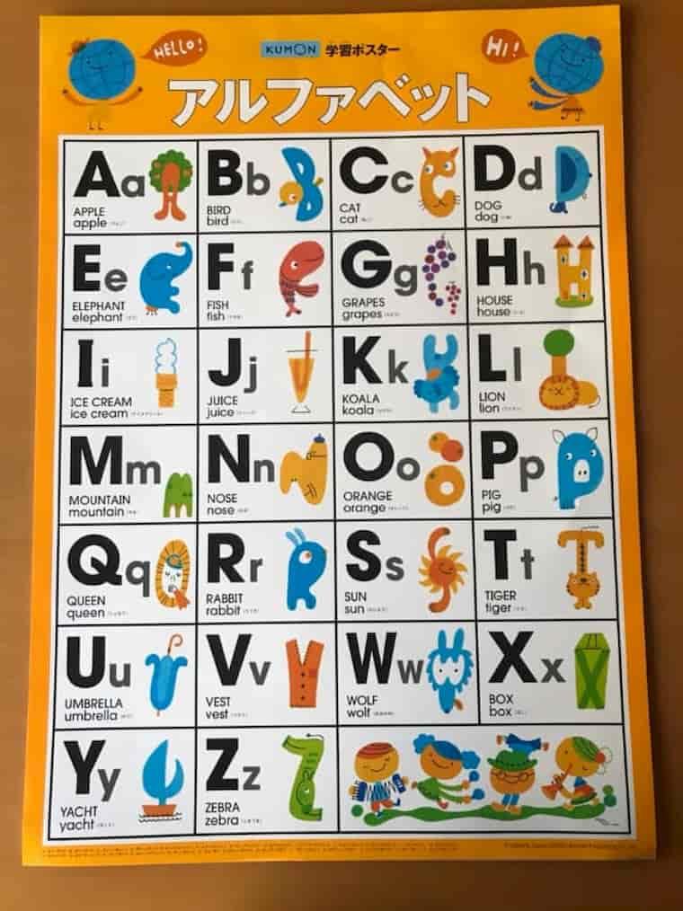 学習ポスターアルファベット