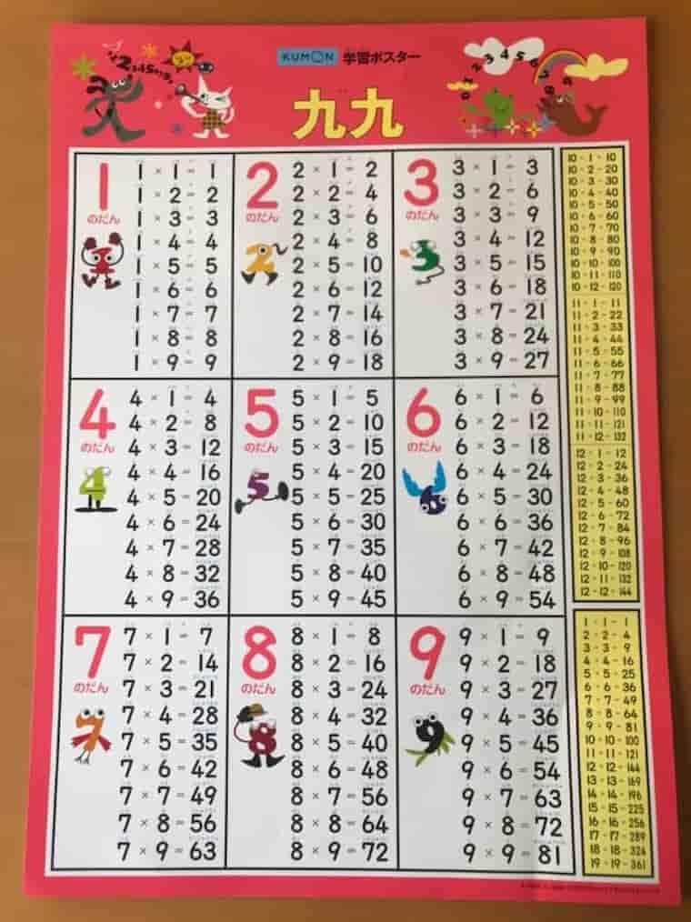 学習ポスター九九