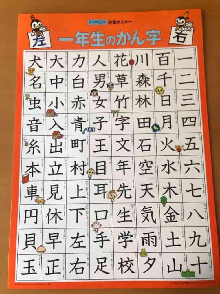 学習ポスター漢字